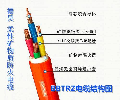 BBTRZ柔性防火电缆