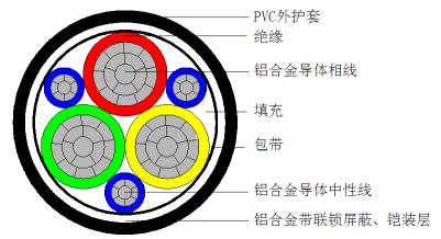 BPYJLHPS2铝合金变频电缆