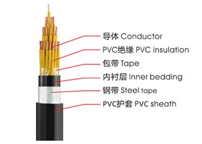 KVV2铠装控制电缆