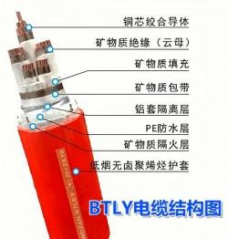 BTLY柔性防火电缆