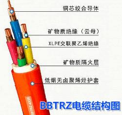 BBTRZ电缆