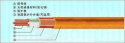 BTTZ氧化镁电缆
